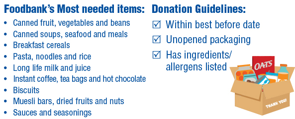 Foodbank Donation Ideas